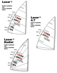 ILCA/Laser Sail Digital Numbers application